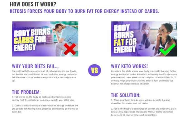 Triple Keto   Try Best Natural Weight Loss Formula